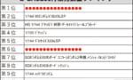 【ガンプラ】11月のガンダムベースの売上ランキングwwwwww